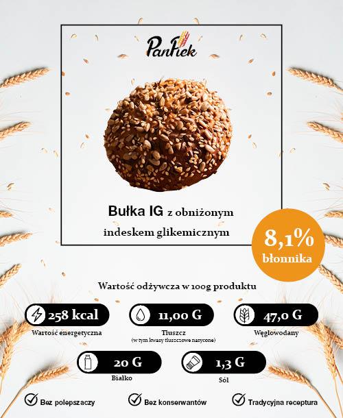 Bułka_IG
