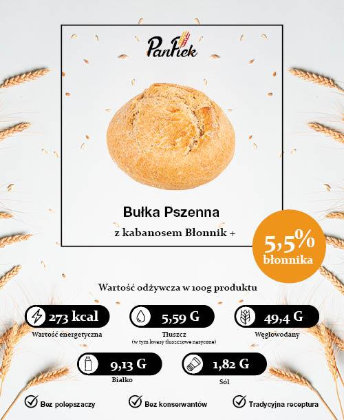 Bułka_Kabanos
